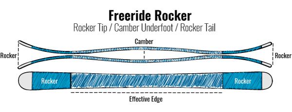 Freeride Rocker Rocker
